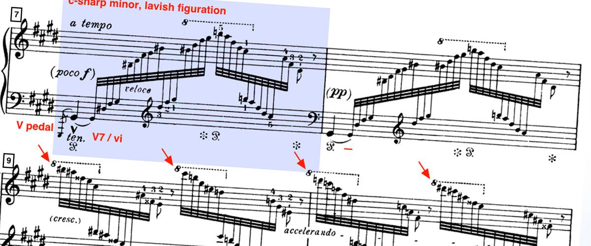 Screenshot of an annotated Interactive Score, with a blue bouncing block highlighting the measure that's playing